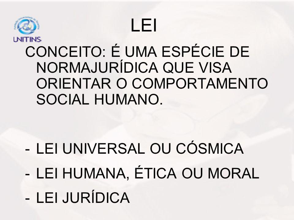 LEI UNIVERSAL OU CÓSMICA LEI HUMANA, ÉTICA OU MORAL LEI JURÍDICA