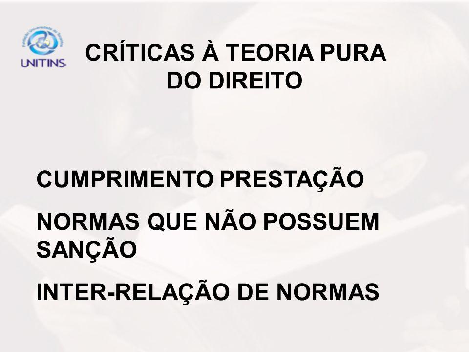 CRÍTICAS À TEORIA PURA DO DIREITO