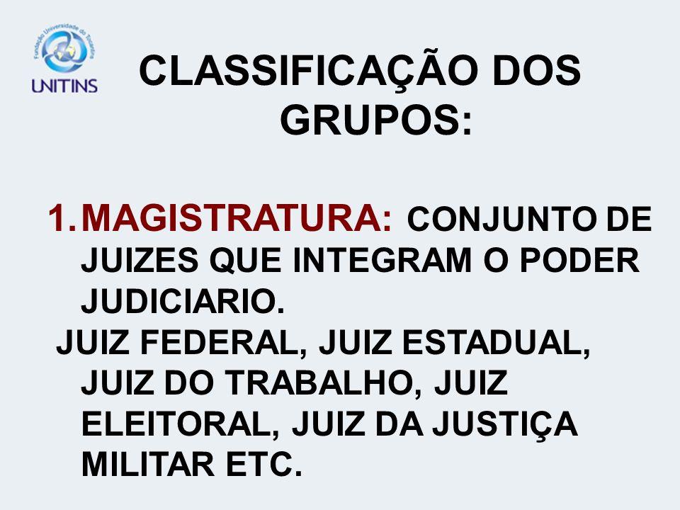 CLASSIFICAÇÃO DOS GRUPOS: