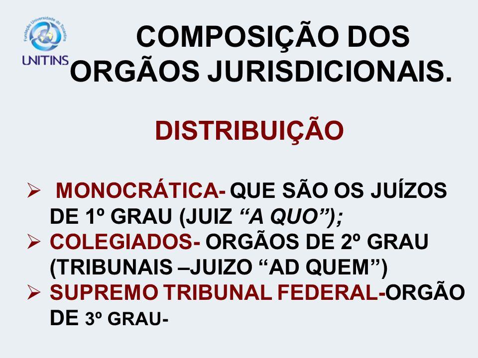 COMPOSIÇÃO DOS ORGÃOS JURISDICIONAIS.