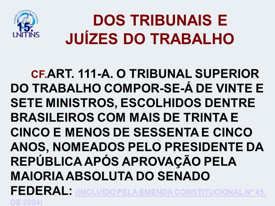 DOS TRIBUNAIS E JUÍZES DO TRABALHO