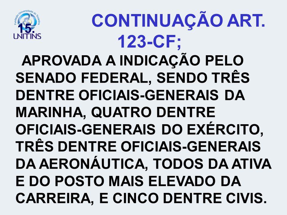 CONTINUAÇÃO ART. 123-CF;