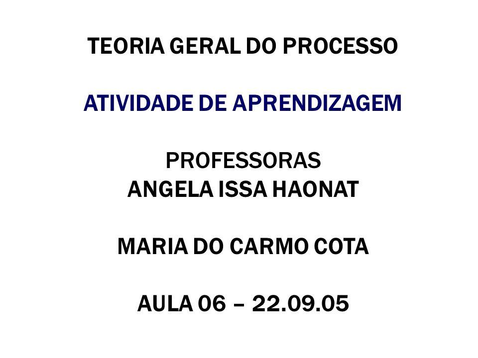 TEORIA GERAL DO PROCESSO ATIVIDADE DE APRENDIZAGEM