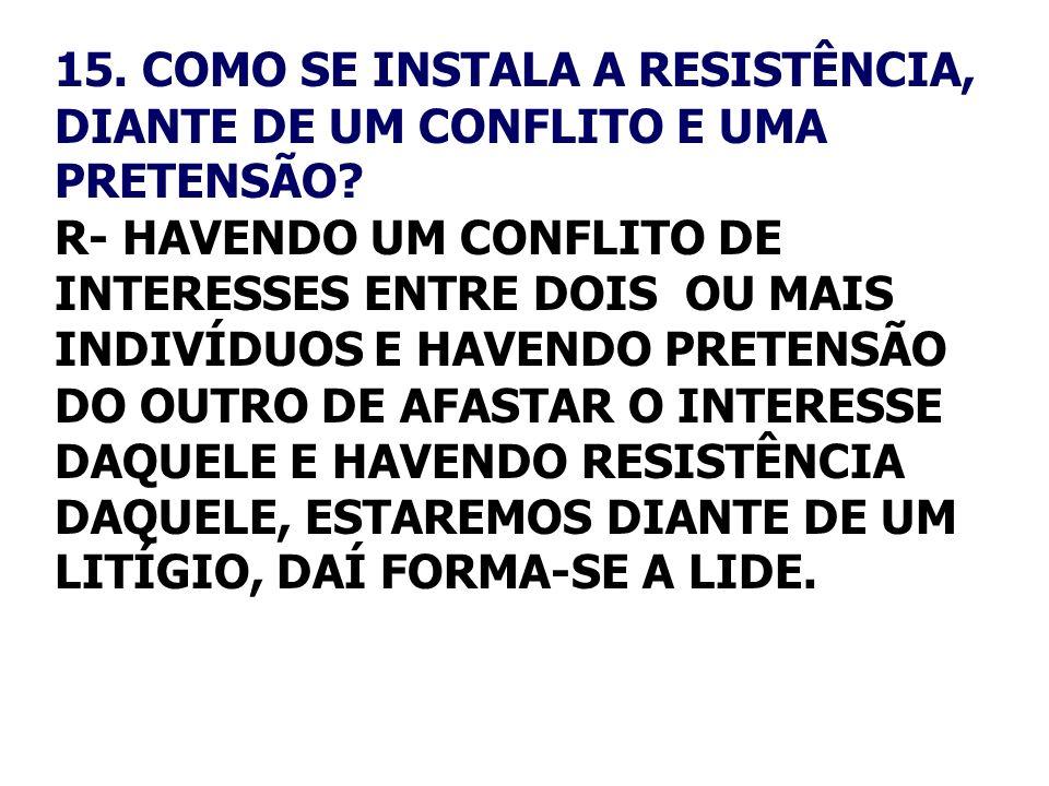 15. COMO SE INSTALA A RESISTÊNCIA, DIANTE DE UM CONFLITO E UMA PRETENSÃO