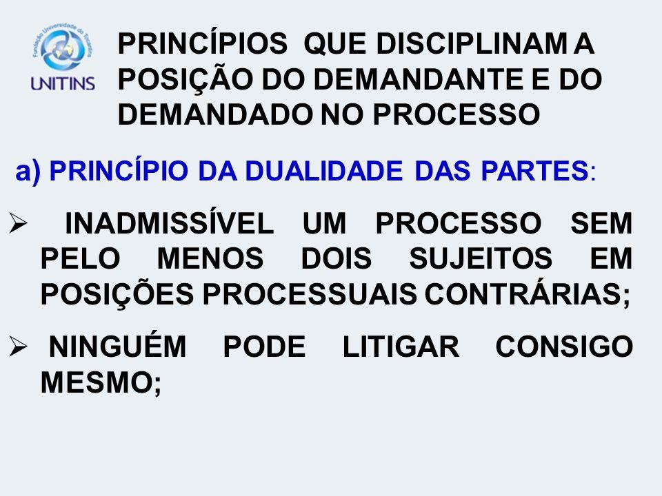 PRINCÍPIOS QUE DISCIPLINAM A POSIÇÃO DO DEMANDANTE E DO DEMANDADO NO PROCESSO