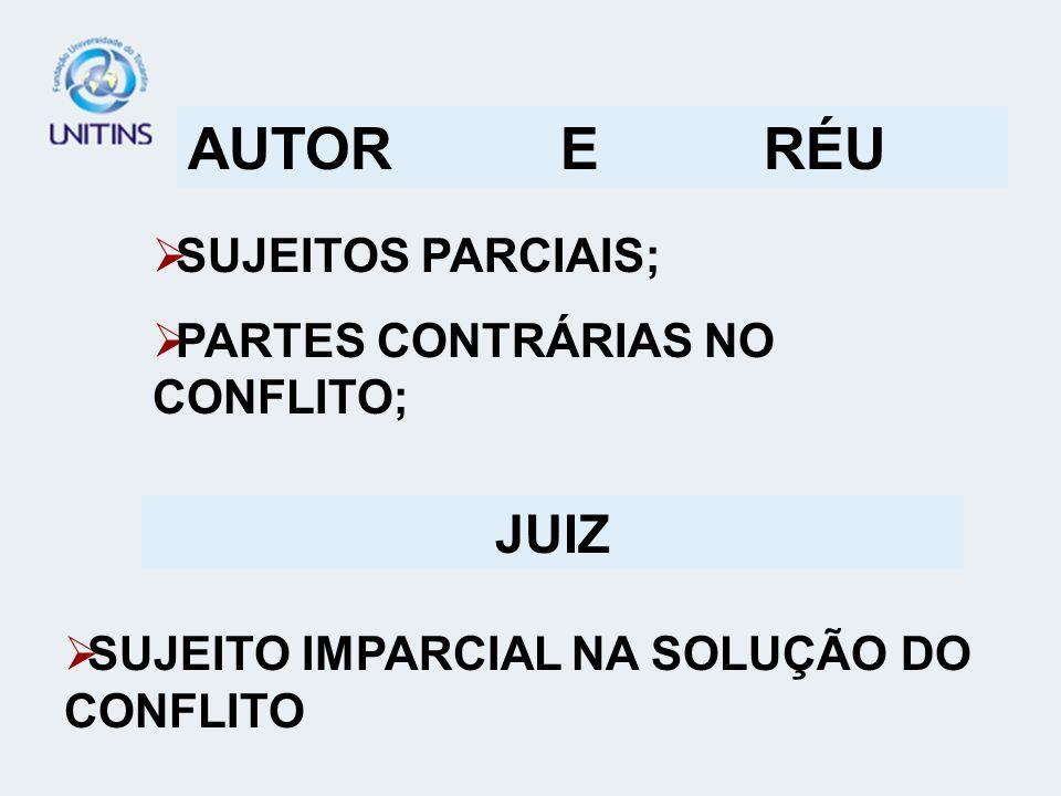 AUTOR E RÉU JUIZ SUJEITOS PARCIAIS; PARTES CONTRÁRIAS NO CONFLITO;