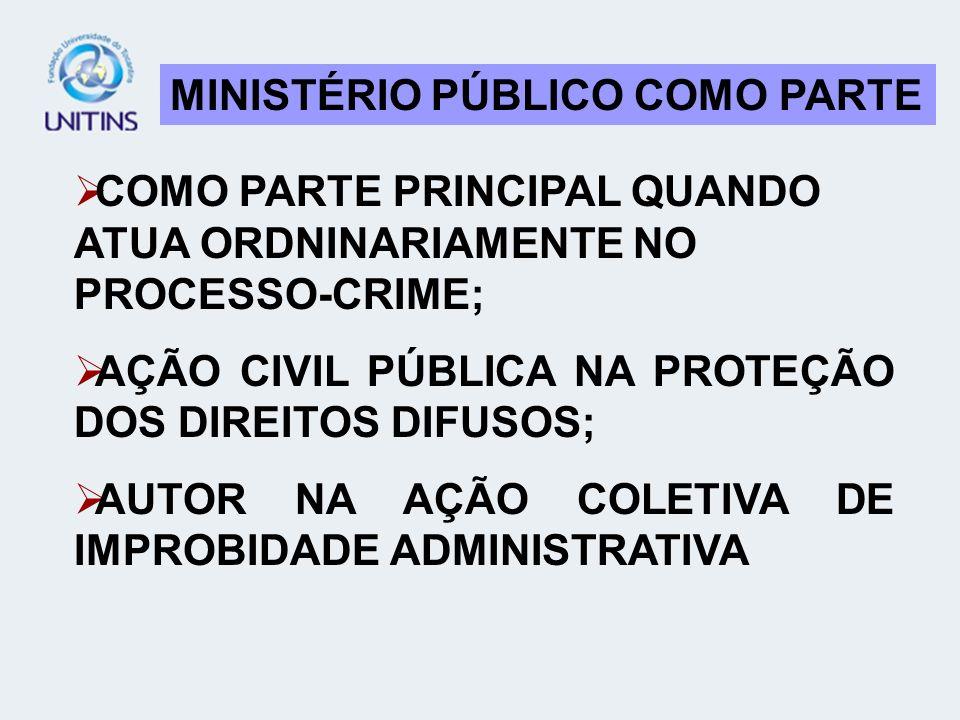 MINISTÉRIO PÚBLICO COMO PARTE