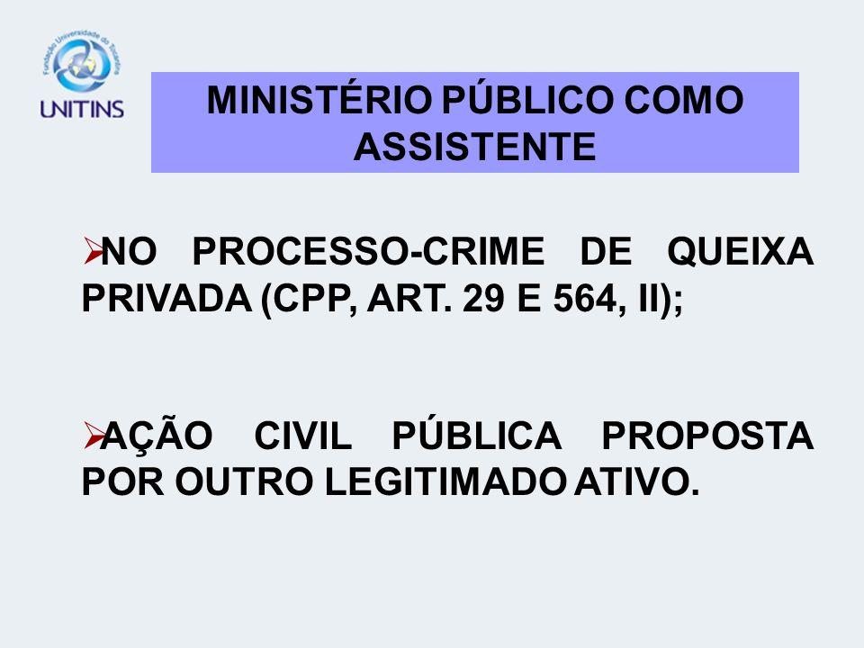 MINISTÉRIO PÚBLICO COMO ASSISTENTE