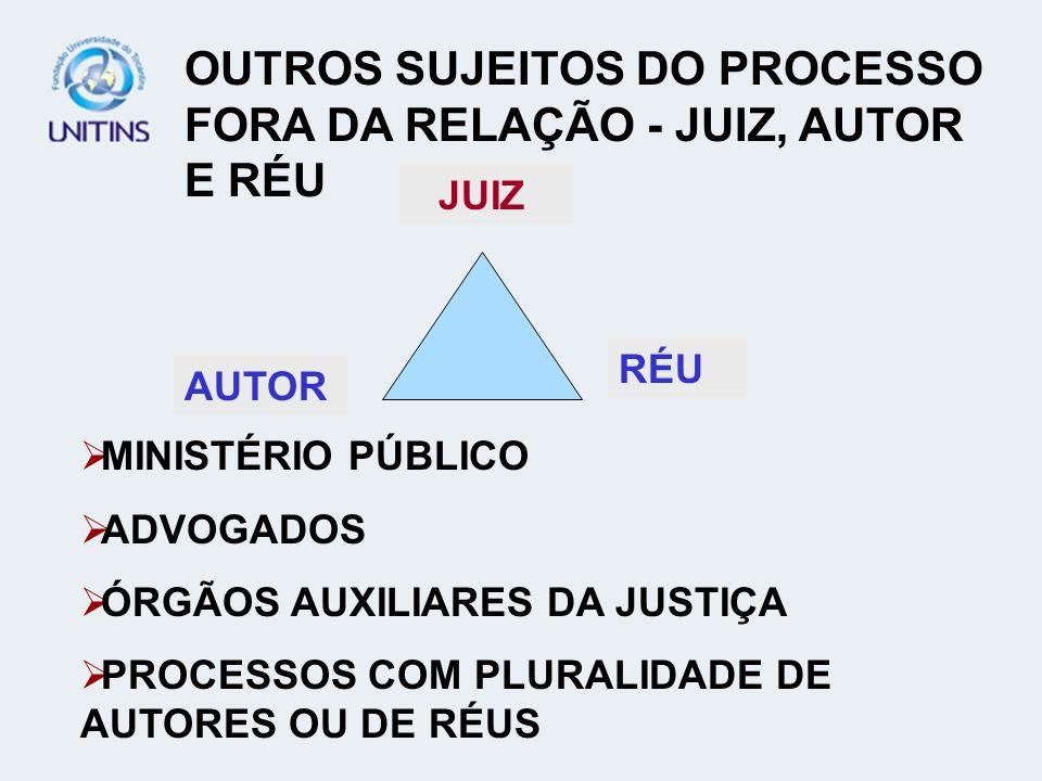 OUTROS SUJEITOS DO PROCESSO FORA DA RELAÇÃO - JUIZ, AUTOR E RÉU