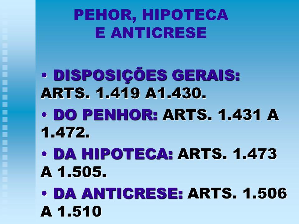 PEHOR, HIPOTECA E ANTICRESE