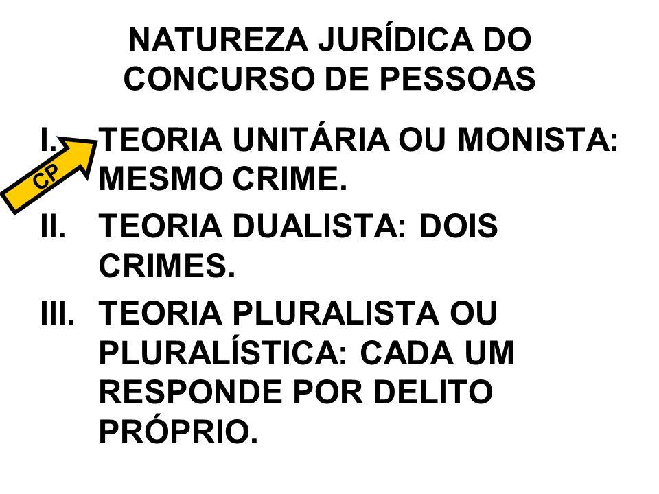 NATUREZA JURÍDICA DO CONCURSO DE PESSOAS