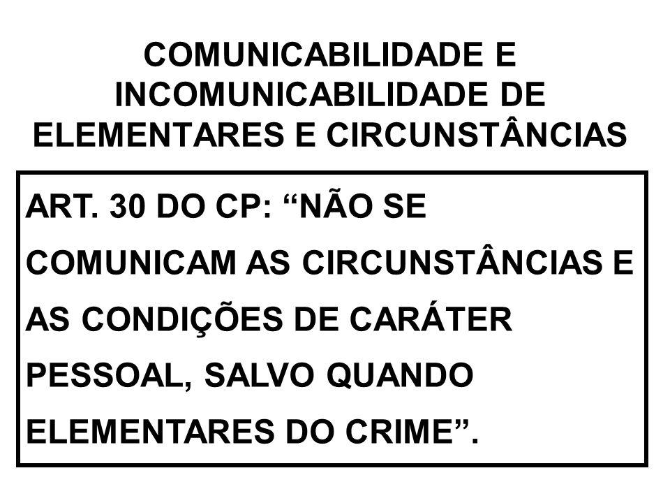 COMUNICABILIDADE E INCOMUNICABILIDADE DE ELEMENTARES E CIRCUNSTÂNCIAS