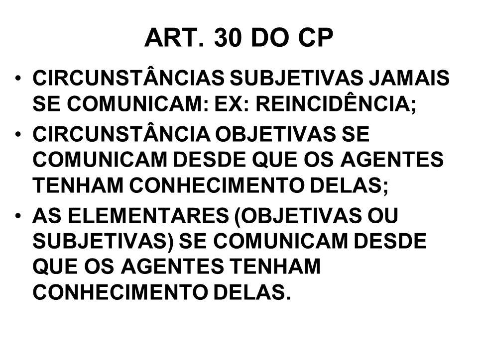 ART. 30 DO CP CIRCUNSTÂNCIAS SUBJETIVAS JAMAIS SE COMUNICAM: EX: REINCIDÊNCIA;