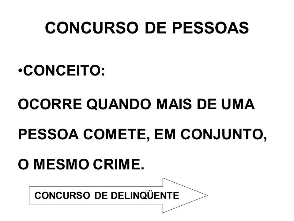 CONCURSO DE DELINQÜENTE