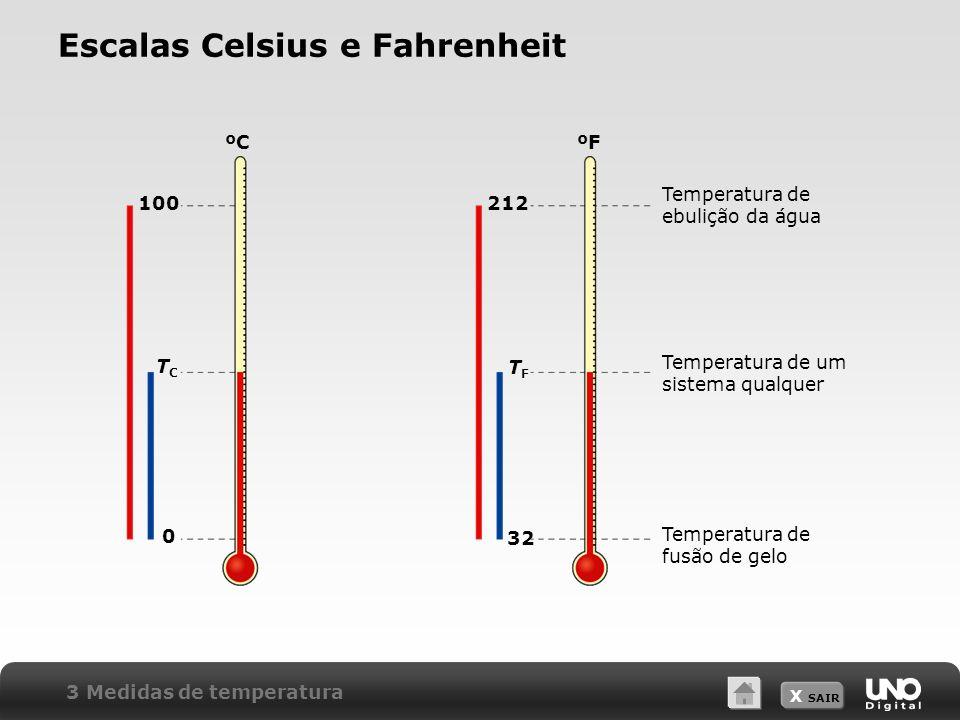 Escalas Celsius e Fahrenheit