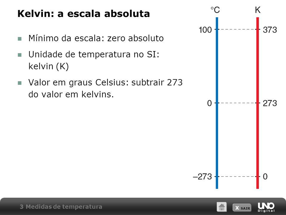 Kelvin: a escala absoluta