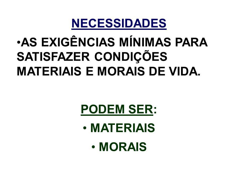 NECESSIDADES PODEM SER: MATERIAIS MORAIS
