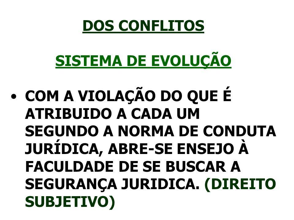DOS CONFLITOS SISTEMA DE EVOLUÇÃO
