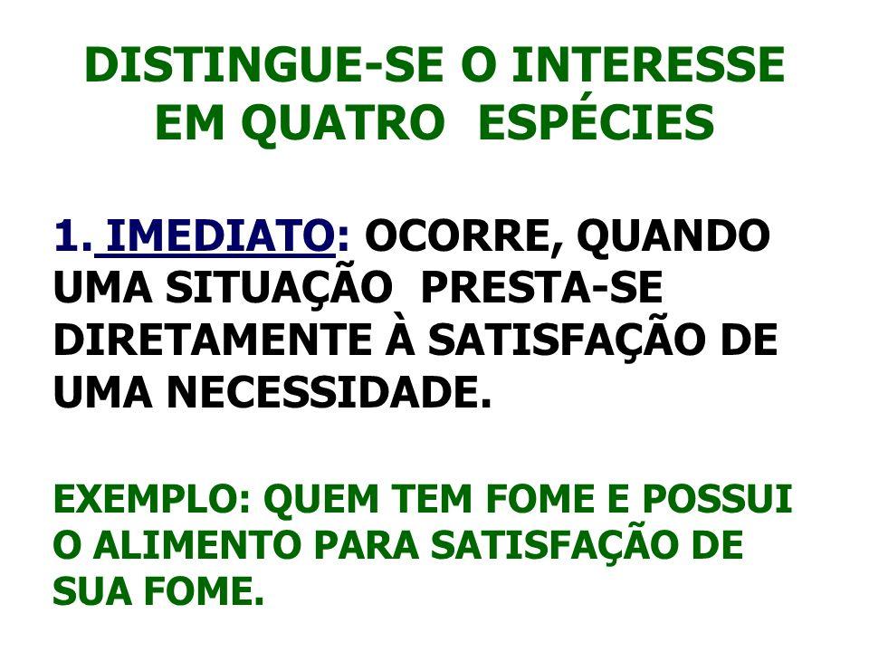 DISTINGUE-SE O INTERESSE EM QUATRO ESPÉCIES