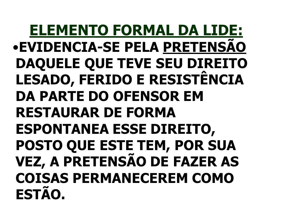 ELEMENTO FORMAL DA LIDE: