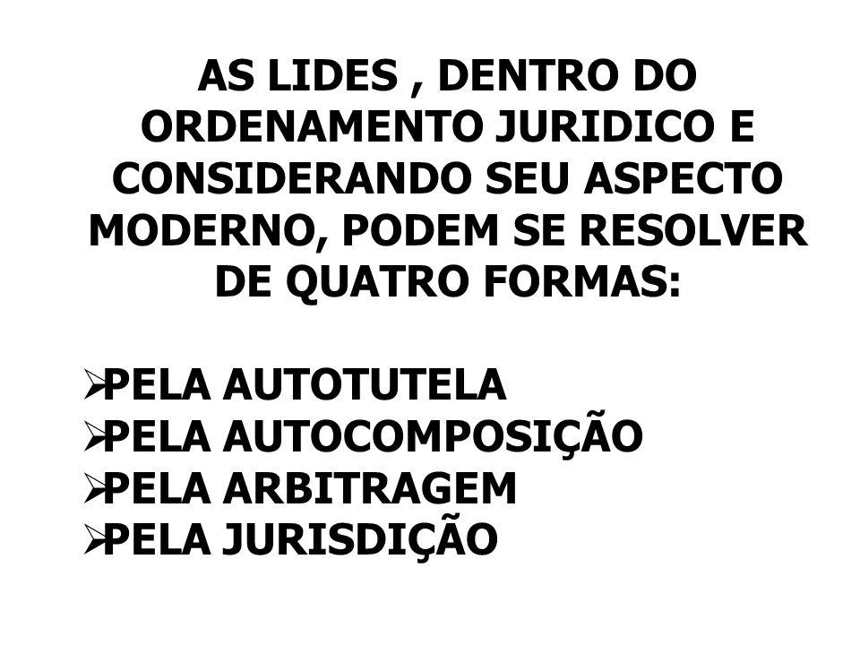 AS LIDES , DENTRO DO ORDENAMENTO JURIDICO E CONSIDERANDO SEU ASPECTO MODERNO, PODEM SE RESOLVER DE QUATRO FORMAS: