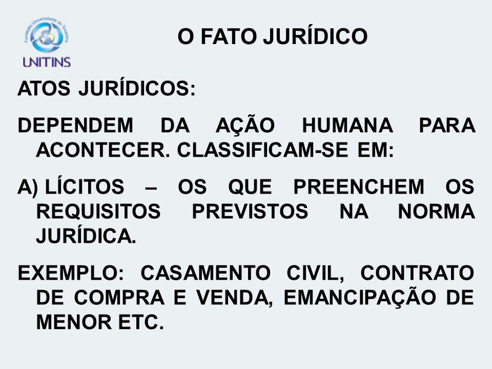 O FATO JURÍDICO ATOS JURÍDICOS: