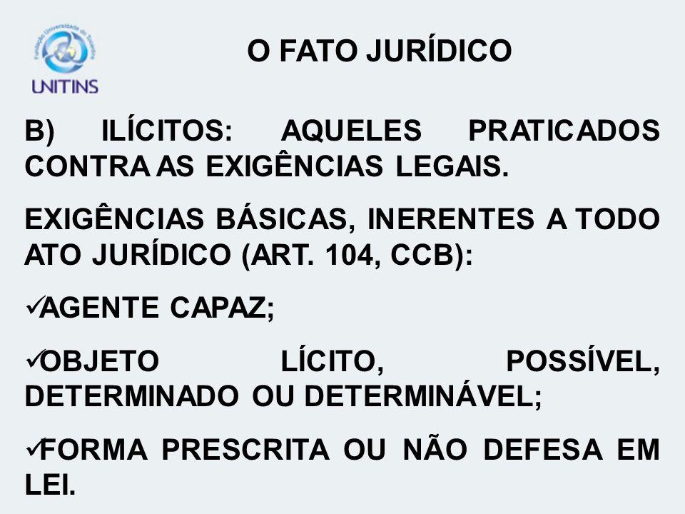 O FATO JURÍDICO B) ILÍCITOS: AQUELES PRATICADOS CONTRA AS EXIGÊNCIAS LEGAIS. EXIGÊNCIAS BÁSICAS, INERENTES A TODO ATO JURÍDICO (ART. 104, CCB):