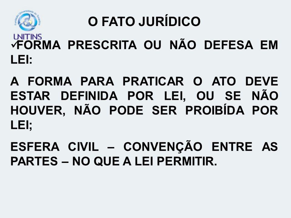 O FATO JURÍDICO FORMA PRESCRITA OU NÃO DEFESA EM LEI: