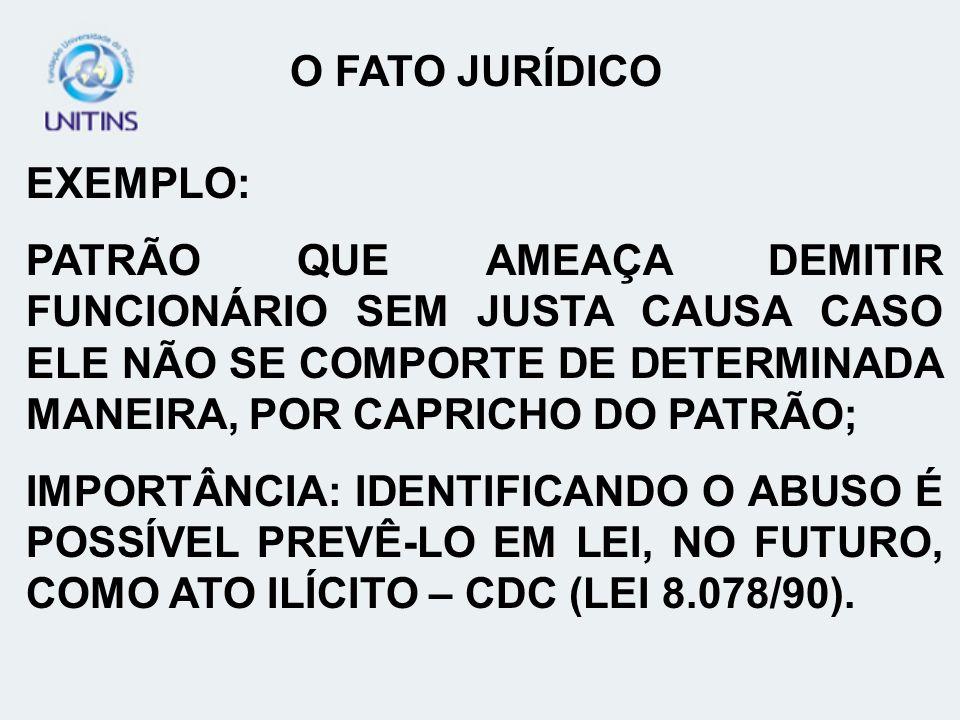 O FATO JURÍDICO EXEMPLO: