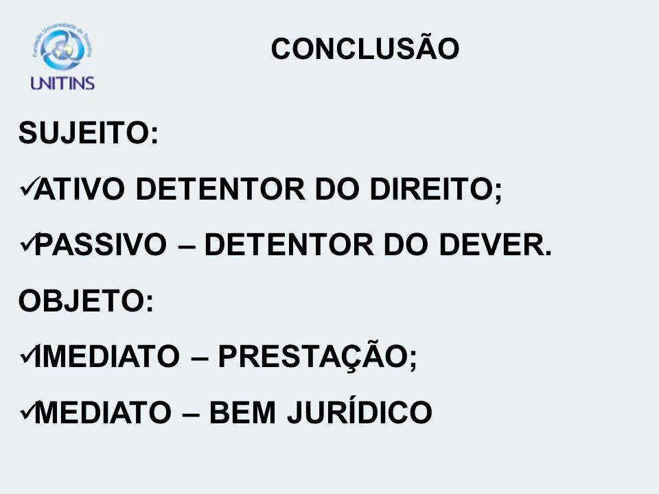 ATIVO DETENTOR DO DIREITO; PASSIVO – DETENTOR DO DEVER. OBJETO:
