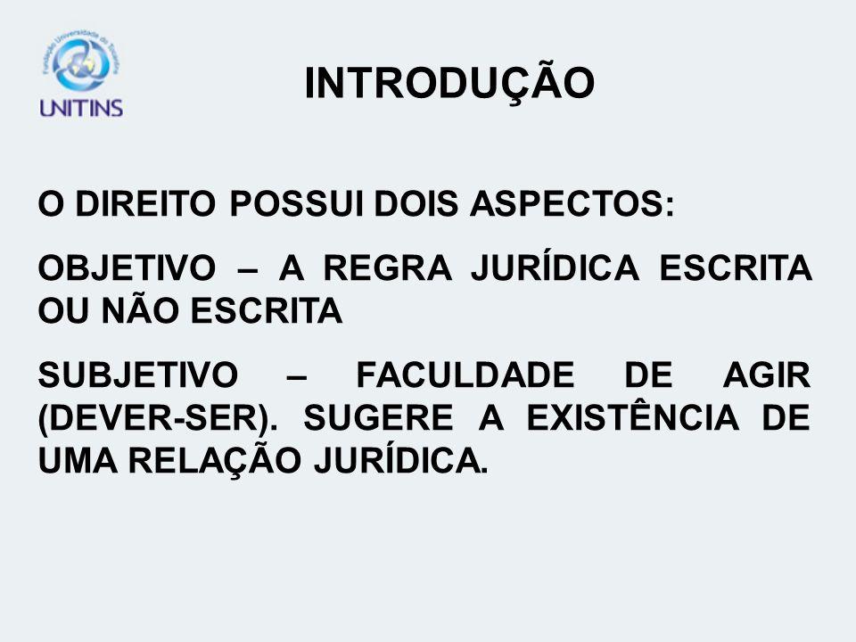 INTRODUÇÃO O DIREITO POSSUI DOIS ASPECTOS: