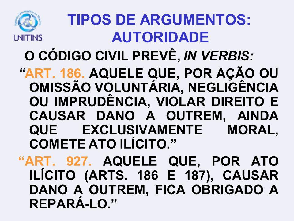 TIPOS DE ARGUMENTOS: AUTORIDADE
