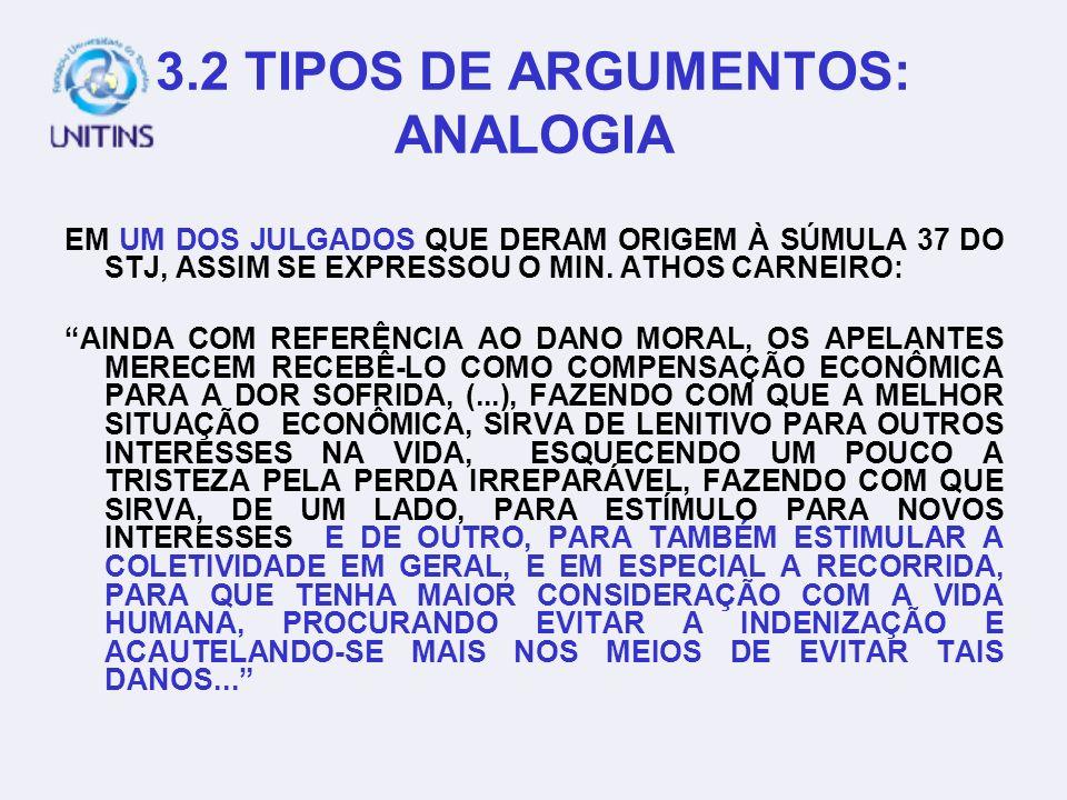 3.2 TIPOS DE ARGUMENTOS: ANALOGIA