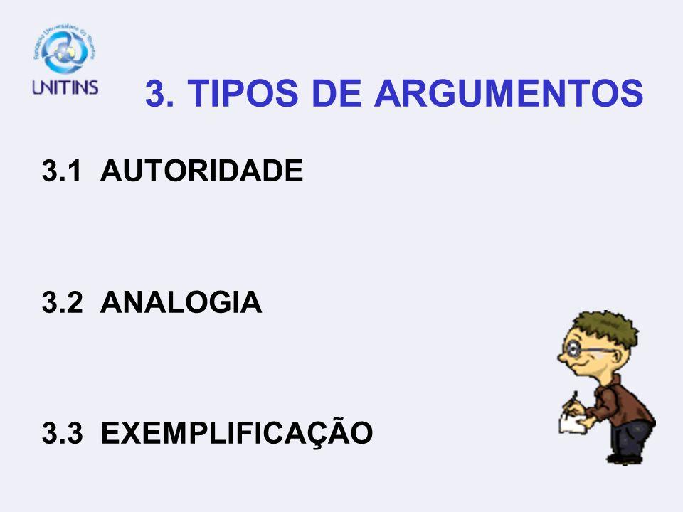 3. TIPOS DE ARGUMENTOS 3.1 AUTORIDADE 3.2 ANALOGIA 3.3 EXEMPLIFICAÇÃO