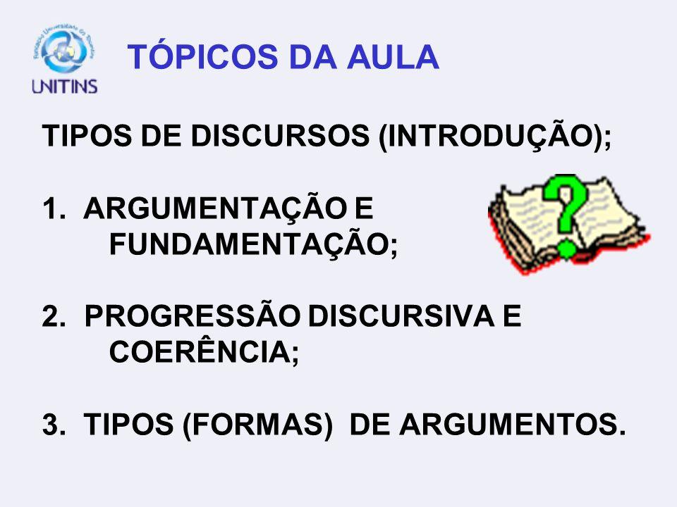 TIPOS DE DISCURSOS (INTRODUÇÃO); 1. ARGUMENTAÇÃO E FUNDAMENTAÇÃO;