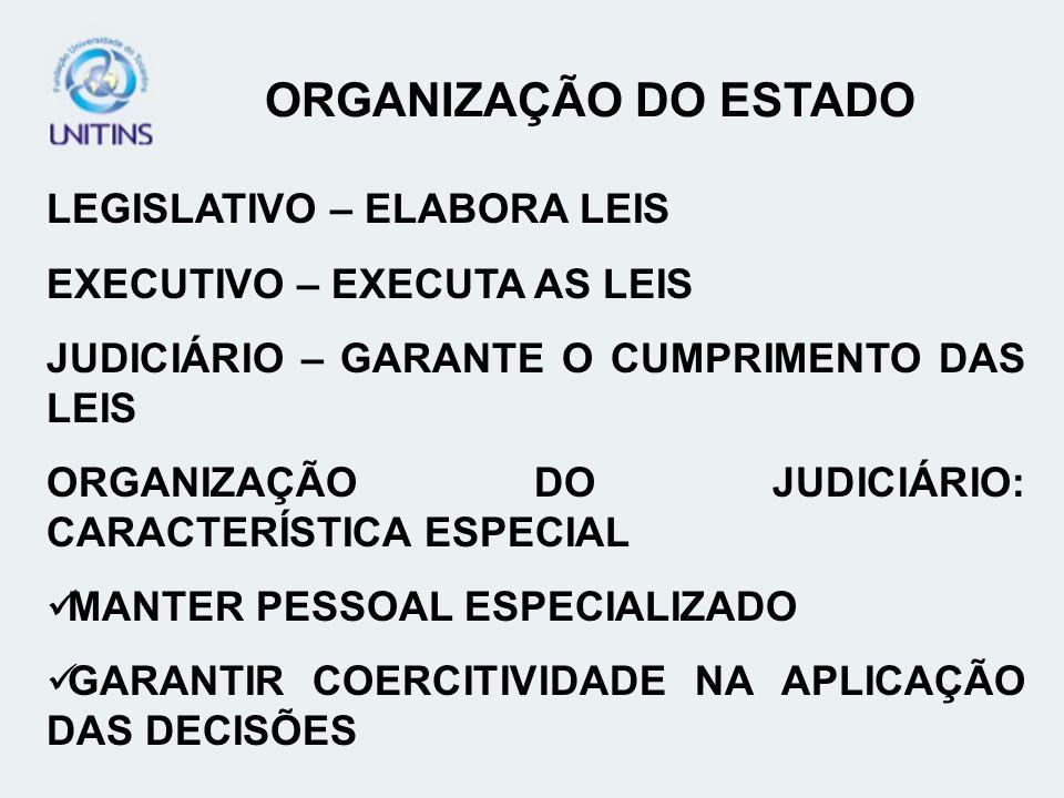 ORGANIZAÇÃO DO ESTADO LEGISLATIVO – ELABORA LEIS
