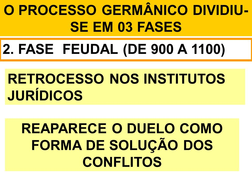 O PROCESSO GERMÂNICO DIVIDIU-SE EM 03 FASES