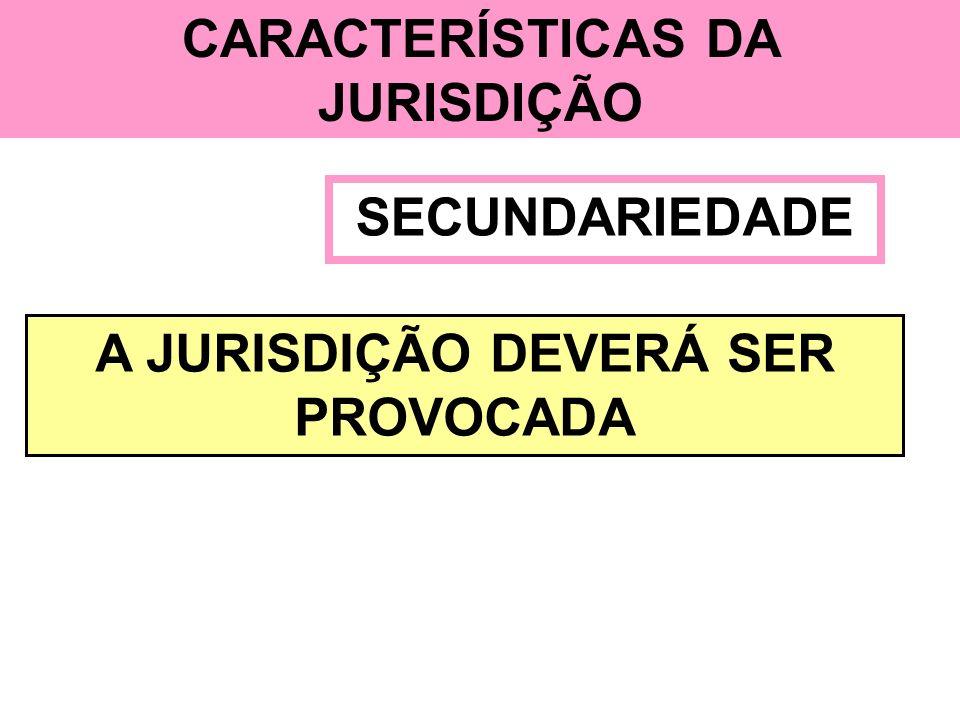 CARACTERÍSTICAS DA JURISDIÇÃO A JURISDIÇÃO DEVERÁ SER PROVOCADA