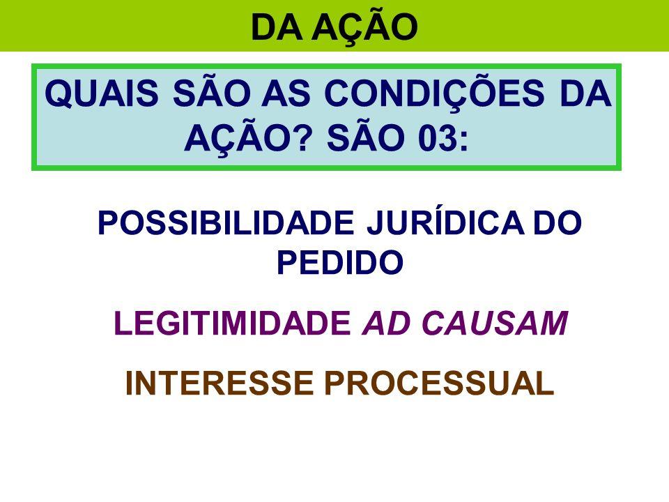 DA AÇÃO QUAIS SÃO AS CONDIÇÕES DA AÇÃO SÃO 03: