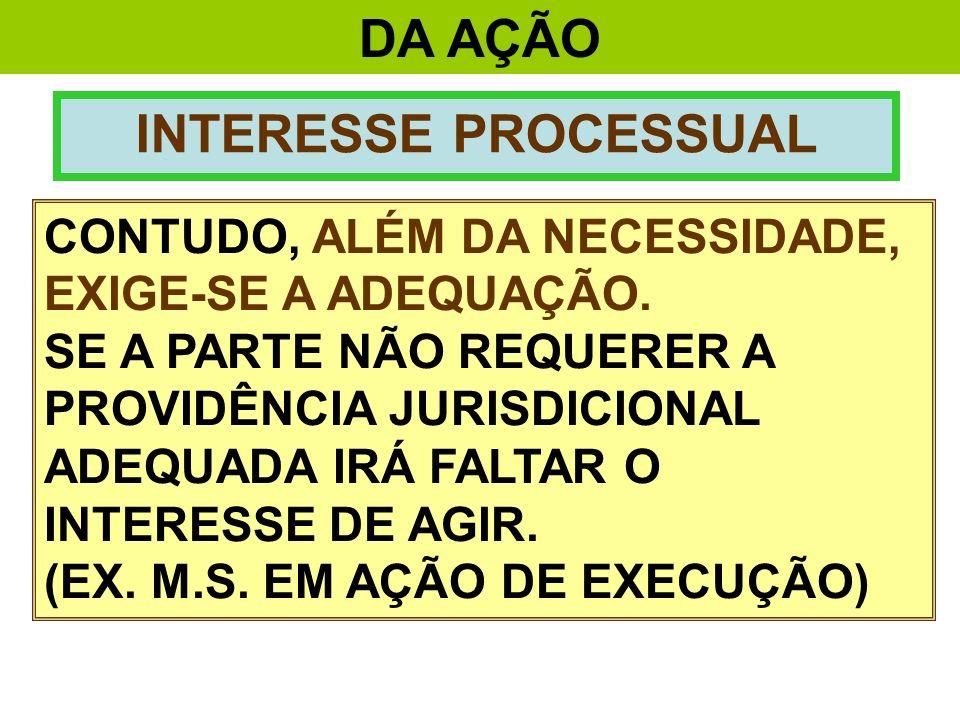 DA AÇÃO INTERESSE PROCESSUAL