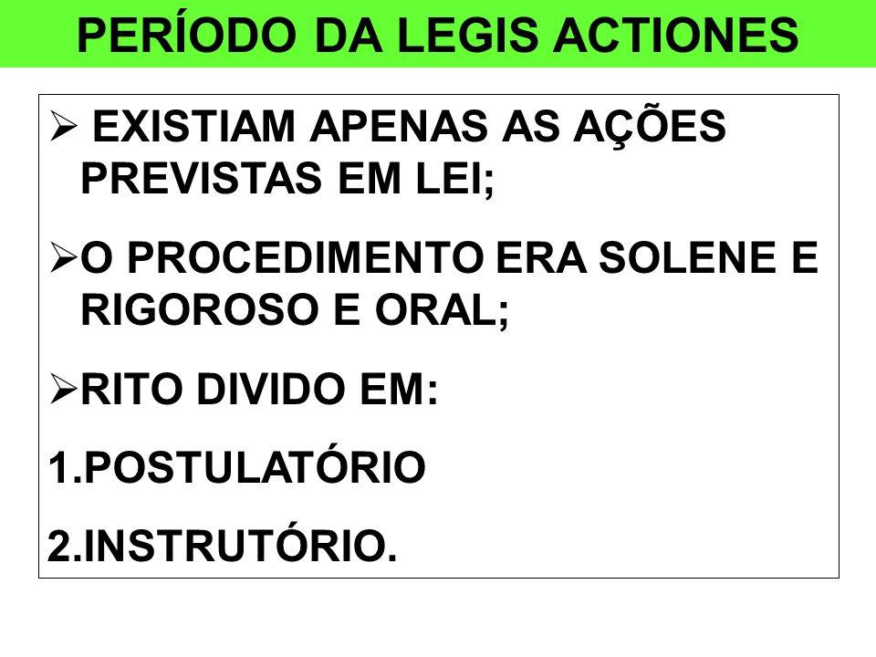 PERÍODO DA LEGIS ACTIONES