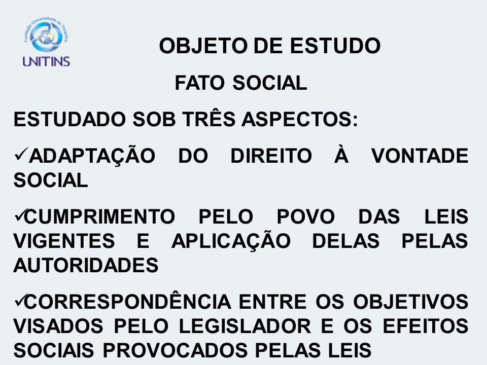 OBJETO DE ESTUDO FATO SOCIAL ESTUDADO SOB TRÊS ASPECTOS: