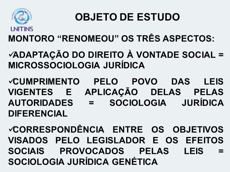 OBJETO DE ESTUDO MONTORO RENOMEOU OS TRÊS ASPECTOS: