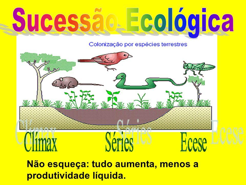 Sucessão EcológicaClímax Séries Ecese.
