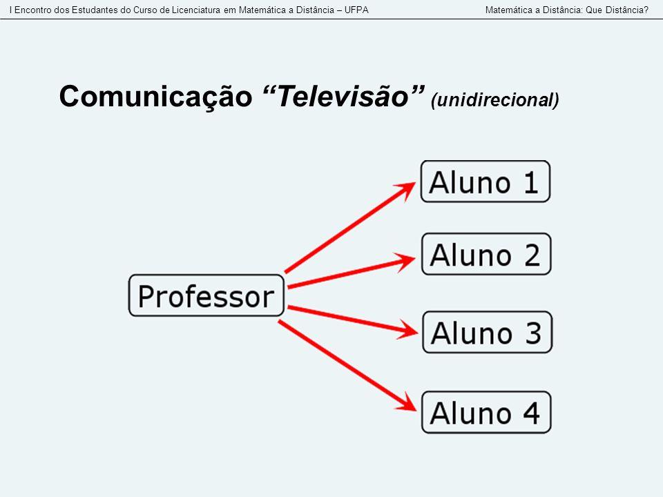 Comunicação Televisão (unidirecional)