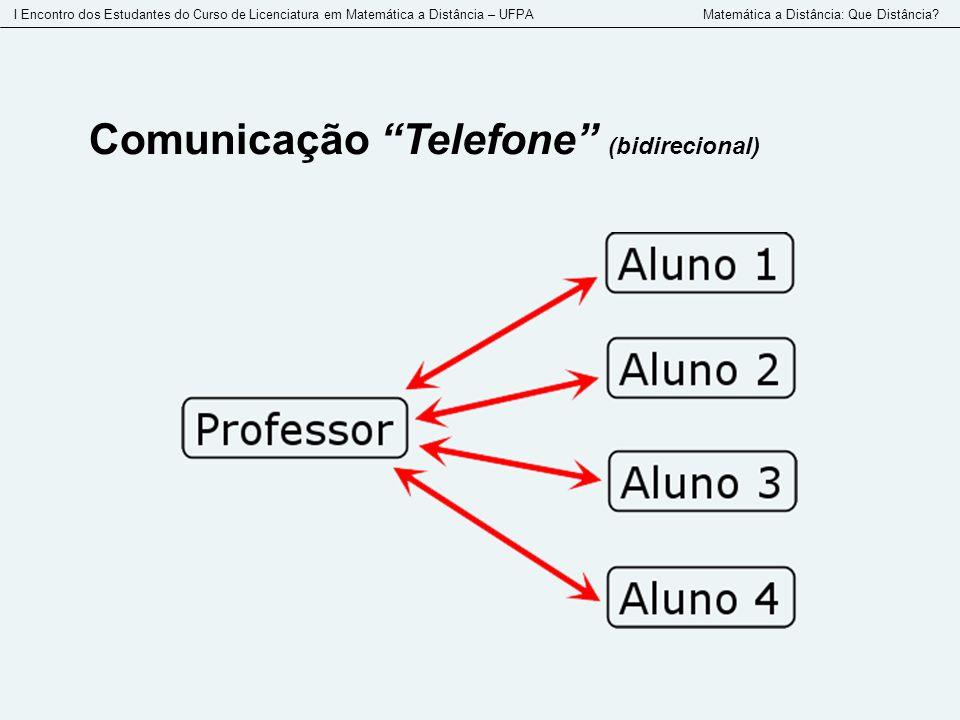Comunicação Telefone (bidirecional)