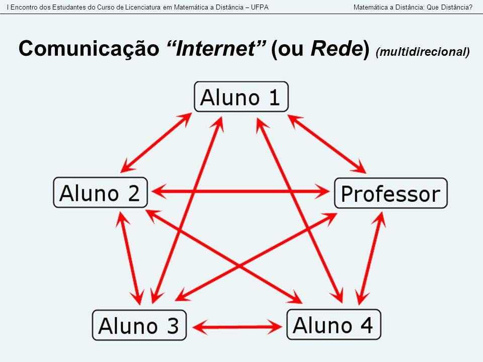 Comunicação Internet (ou Rede) (multidirecional)