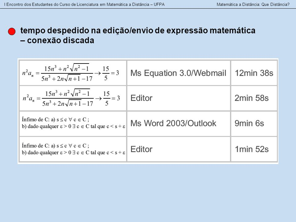 tempo despedido na edição/envio de expressão matemática