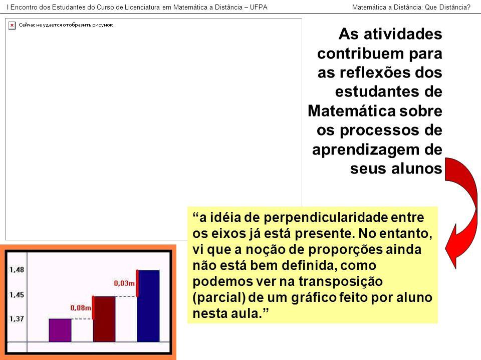 I Encontro dos Estudantes do Curso de Licenciatura em Matemática a Distância – UFPA Matemática a Distância: Que Distância