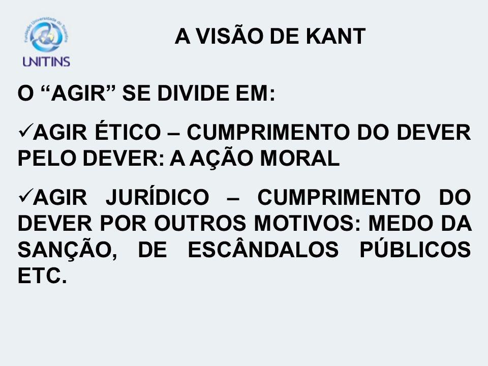 A VISÃO DE KANTO AGIR SE DIVIDE EM: AGIR ÉTICO – CUMPRIMENTO DO DEVER PELO DEVER: A AÇÃO MORAL.